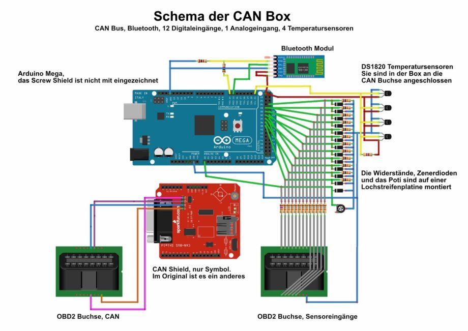 Schema CAN Box